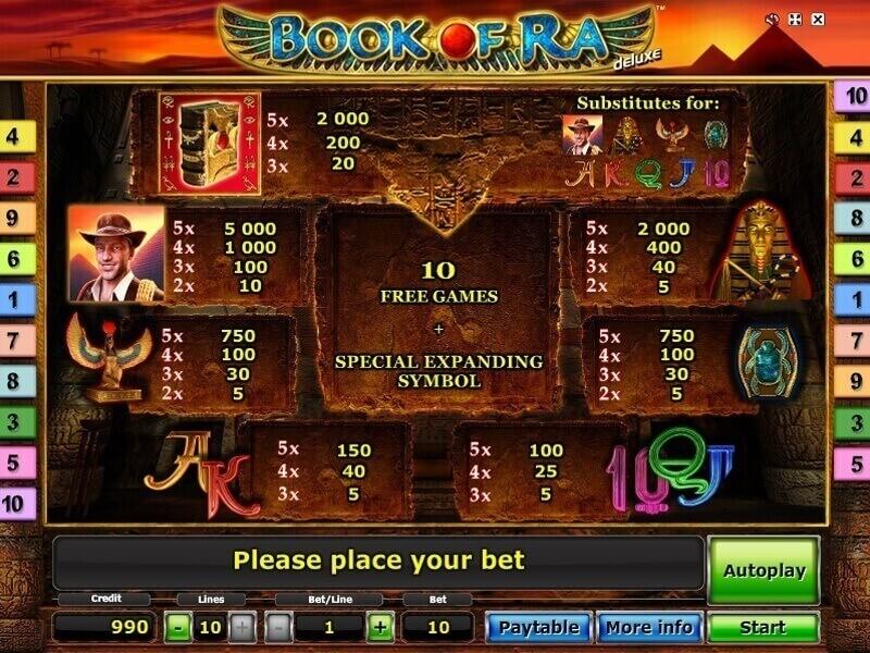 Book of Ra Deluxe Spielautomaten